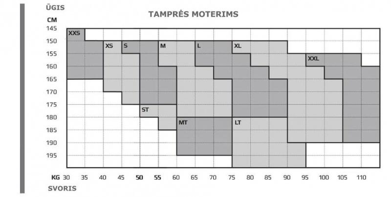 2XU MID-RISE moteriškos kompresinės tamprės (PILKA/LAIMO)