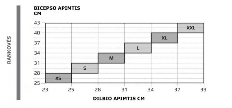 2XU kompresinės rankovės (JUODA)