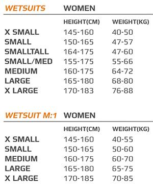2XU moteriškas hidrokostiumas M:1 (JUODA/SIDABRINĖ)